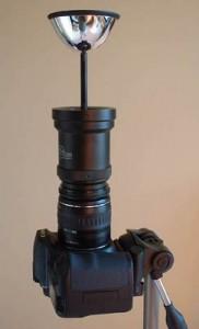360degree-lens
